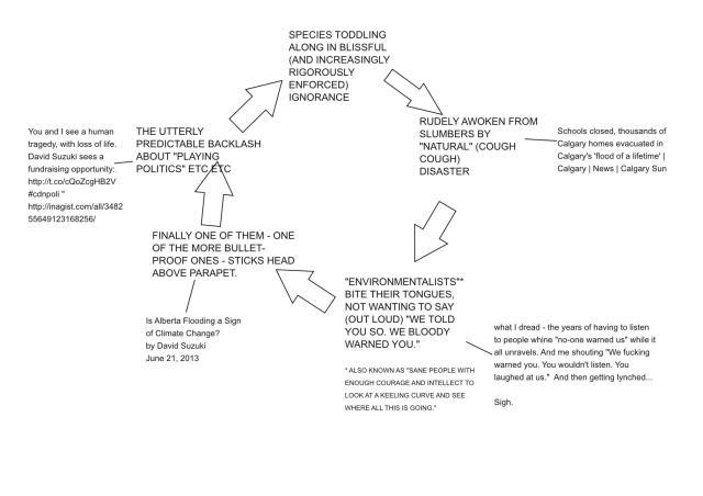 circular politics-page001